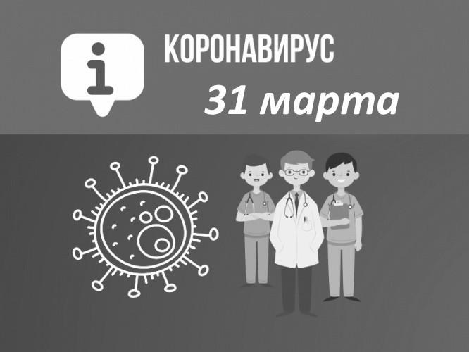 В Севастополе не зарегистрировано новых случаев заражения коронавирусом