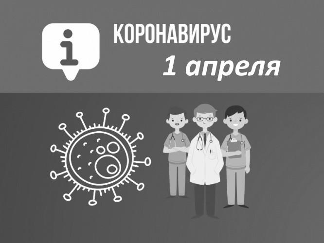 Оперативная сводка на 1 апреля по коронавирусу в Севастополе
