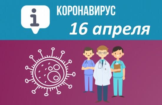 Оперативная сводка о коронавирусе в Севастополе на 16 апреля