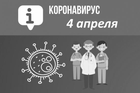Новых случаев заражения коронавирусом в Севастополе нет