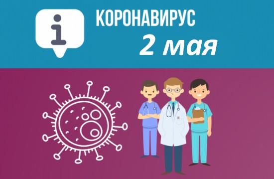 Оперативная сводка по коронавирусу в Севастополе на 2 мая
