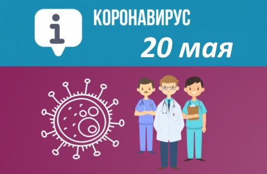 Оперативная сводка по коронавирусу в Севастополе на 20 мая