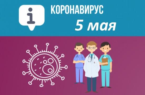 Оперативная сводка по коронавирусу в Севастополе на 5 мая