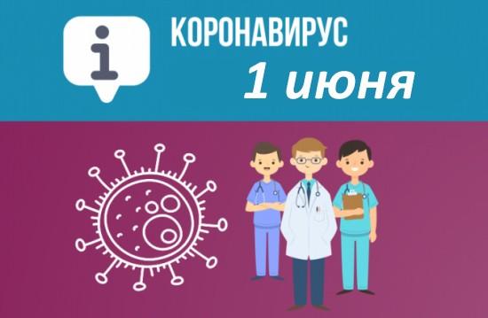 Оперативная сводка по коронавирусу в Севастополе на 1 июня