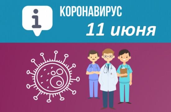 Оперативная сводка по коронавирусу в Севастополе на 11 июня