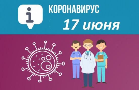 Оперативная сводка по коронавирусу в Севастополе на 17 июня