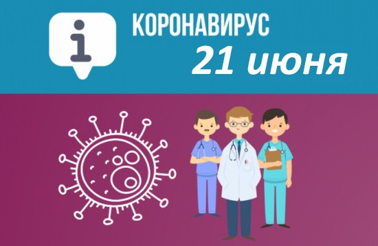 Оперативная сводка по коронавирусу в Севастополе на 21 июня