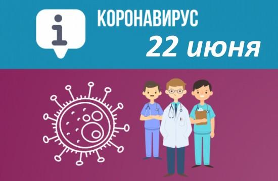 Оперативная сводка по коронавирусу в Севастополе на 22 июня