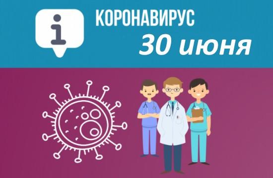 Оперативная сводка по коронавирусу в Севастополе на 30 июня
