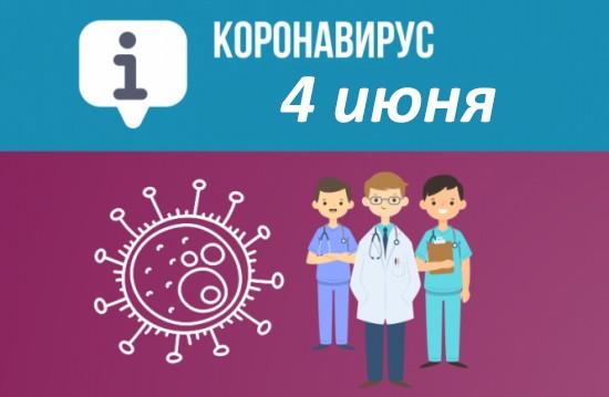 Оперативная сводка по коронавирусу в Севастополе на 4 июня