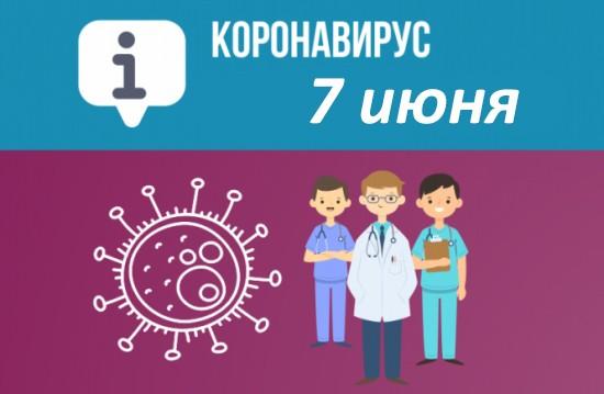 Оперативная сводка по коронавирусу в Севастополе на 7 июня