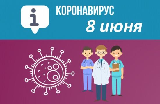 Оперативная сводка по коронавирусу в Севастополе на 8 июня