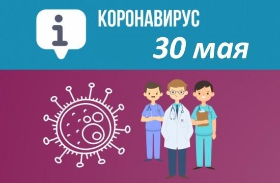 Оперативная сводка по коронавирусу в Севастополе на 30 мая
