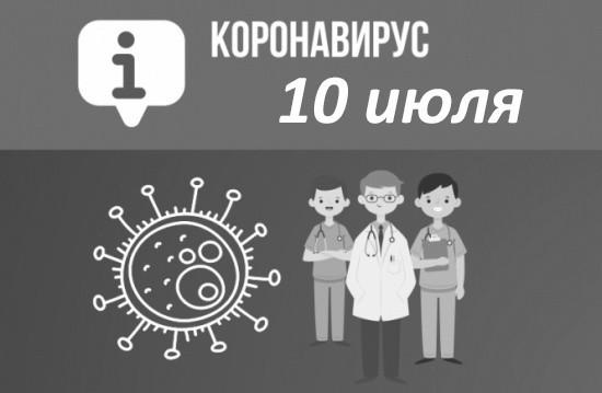 Оперативная сводка по коронавирусу в Севастополе на 10 июля
