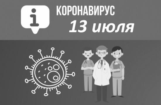 Оперативная сводка по коронавирусу в Севастополе на 13 июля