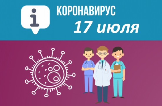 Оперативная сводка по коронавирусу в Севастополе на 17 июля
