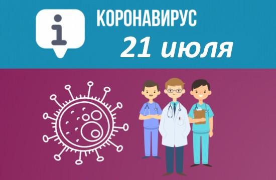 Оперативная сводка по коронавирусу в Севастополе на 21 июля