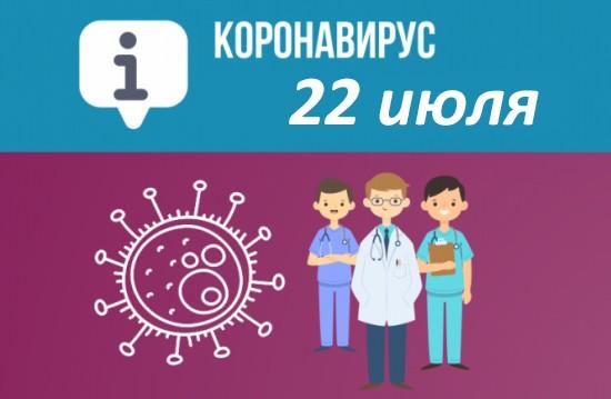 Оперативная сводка по коронавирусу в Севастополе на 22 июля