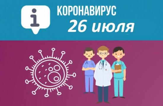 Оперативная сводка по коронавирусу в Севастополе на 26 июля