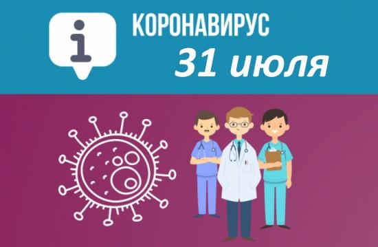 Оперативная сводка по коронавирусу в Севастополе на 31 июля