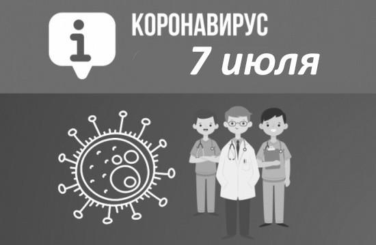 Оперативная сводка по коронавирусу в Севастополе на 7 июля