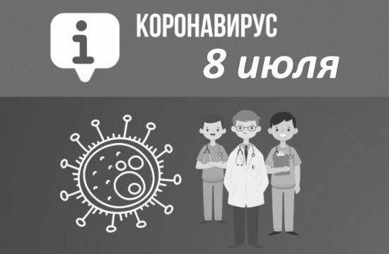 Оперативная сводка по коронавирусу в Севастополе на 8 июля