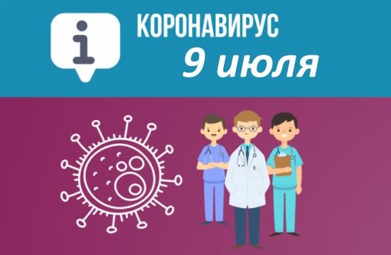 Оперативная сводка по коронавирусу в Севастополе на 9 июля