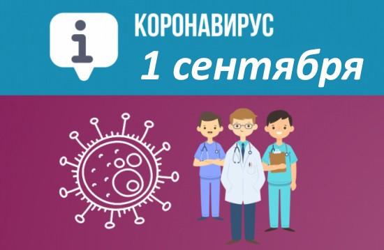 Оперативная сводка по коронавирусу в Севастополе на 1 сентября