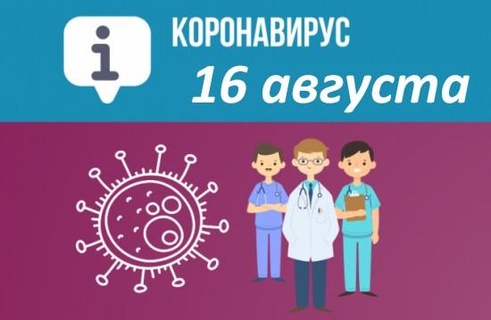Оперативная сводка по коронавирусу в Севастополе на 16 августа