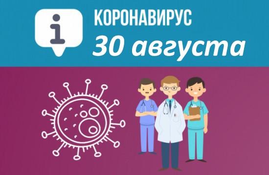 Оперативная сводка по коронавирусу в Севастополе на 30 августа