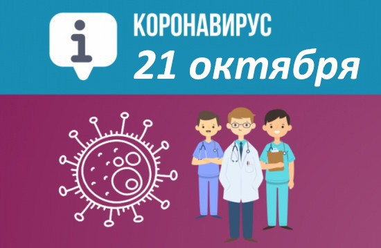 Оперативная сводка по коронавирусу в Севастополе на 21 октября