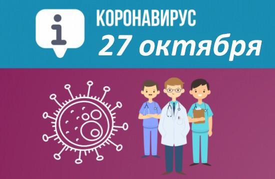 Оперативная сводка по коронавирусу в Севастополе на 27 октября