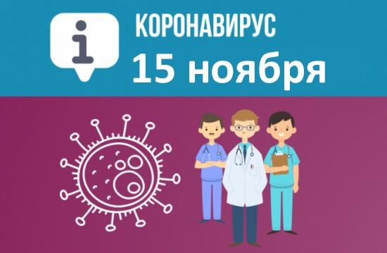 Оперативная сводка по коронавирусу в Севастополе на 15 ноября