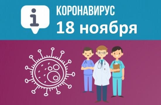 Оперативная сводка по коронавирусу в Севастополе на 18 ноября