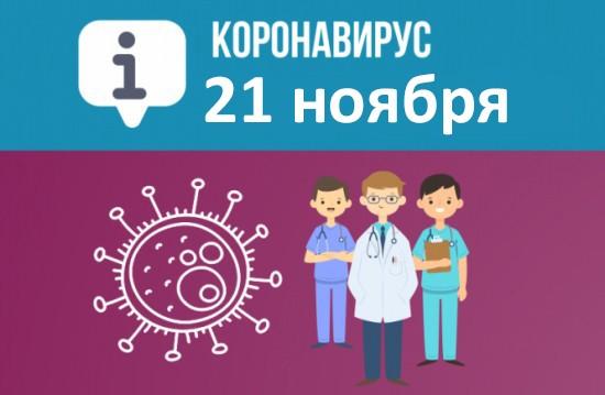 Оперативная сводка по коронавирусу в Севастополе на 21 ноября
