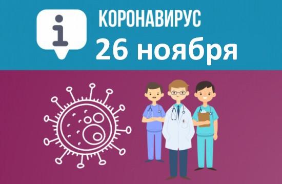 Оперативная сводка по коронавирусу в Севастополе на 26 ноября
