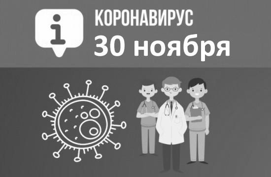 Оперативная сводка по коронавирусу в Севастополе на 30 ноября