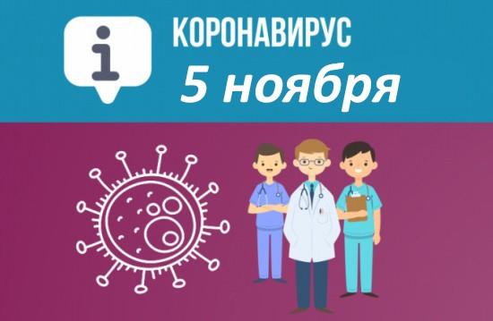 Оперативная сводка по коронавирусу в Севастополе на 5 ноября