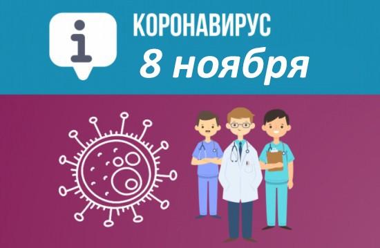 Оперативная сводка по коронавирусу в Севастополе на 8 ноября