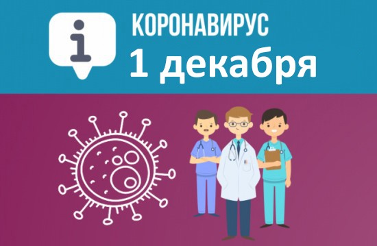 Оперативная сводка по коронавирусу в Севастополе на 1 декабря