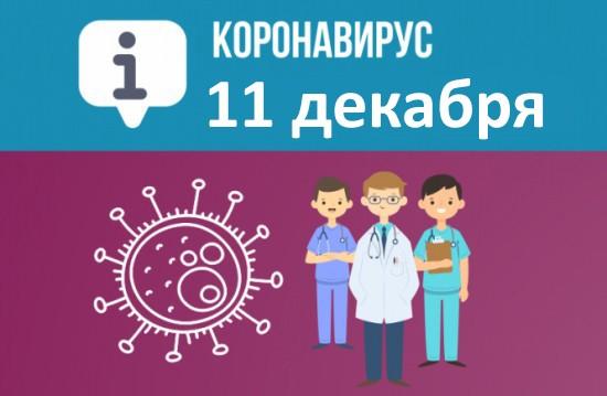 Оперативная сводка по коронавирусу в Севастополе на 11 декабря
