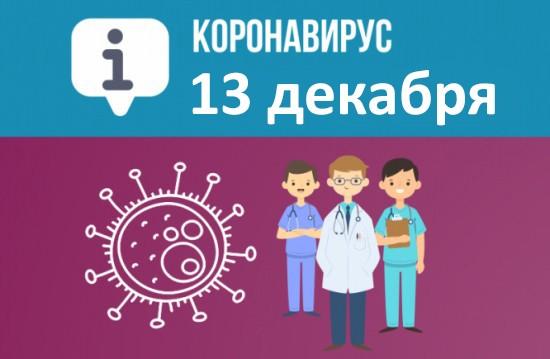 Оперативная сводка по коронавирусу в Севастополе на 13 декабря