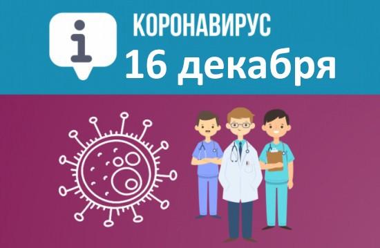 Оперативная сводка по коронавирусу в Севастополе на 16 декабря