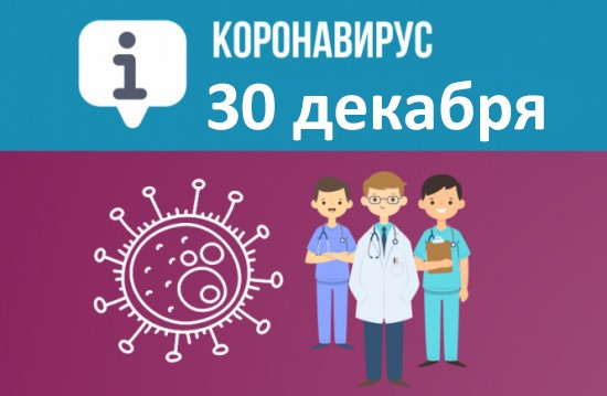 Оперативная сводка по коронавирусу в Севастополе на 30 декабря