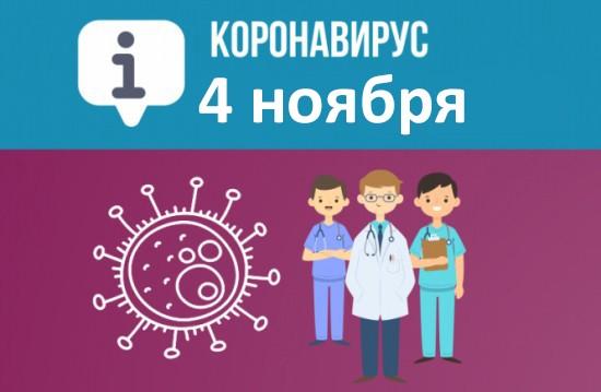 Оперативная сводка по коронавирусу в Севастополе на 4 декабря