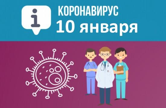 Оперативная сводка по коронавирусу в Севастополе на 10 января