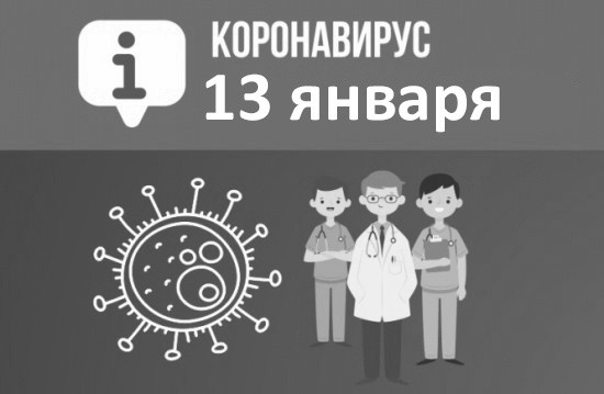 Оперативная сводка по коронавирусу в Севастополе на 13 января