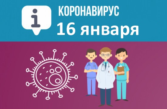 Оперативная сводка по коронавирусу в Севастополе на 16 января