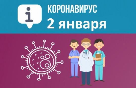 Оперативная сводка по коронавирусу в Севастополе на 2 января