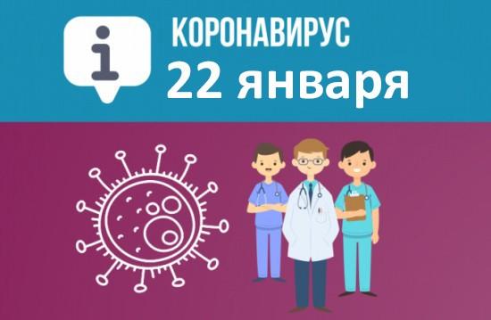 Оперативная сводка по коронавирусу в Севастополе на 22 января